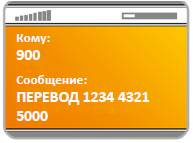 Порядок перевода сбербанком денег с карты отправителя на карту получателя