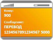 Изображение - Перевод денег между своими картами сбербанка po-nomeru-karty