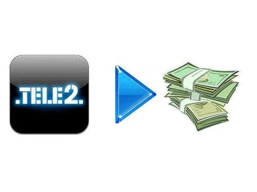Вывод денег со счета теле2