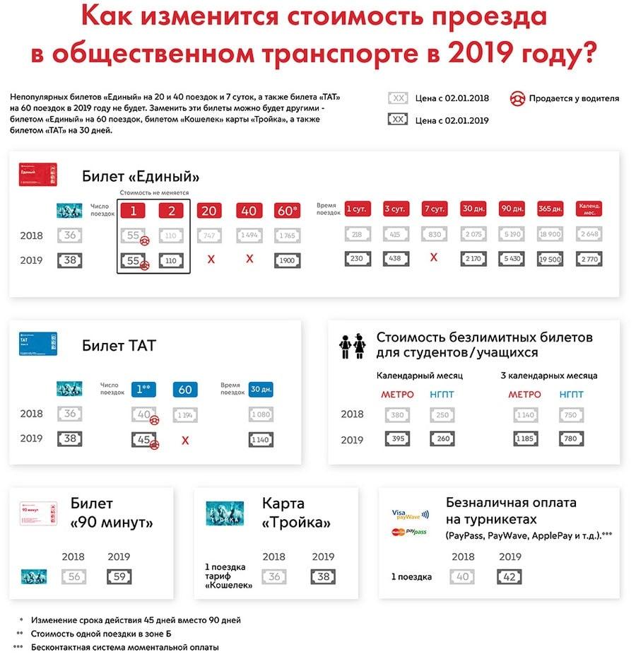 Изображение - Сколько стоит поездка в метро по карте тройка troika-stoimost-proezda-2019-min