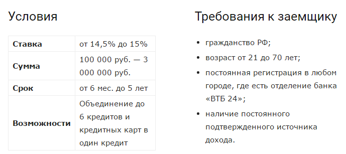 Как перевести кредит в ВТБ из другого банка